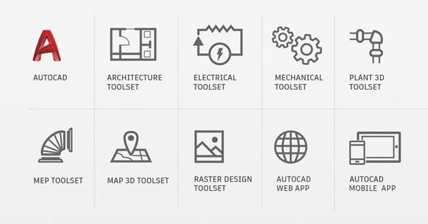 AutoCAD 2019 nástroje